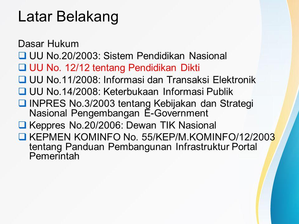Latar Belakang Dasar Hukum  UU No.20/2003: Sistem Pendidikan Nasional  UU No. 12/12 tentang Pendidikan Dikti  UU No.11/2008: Informasi dan Transaks