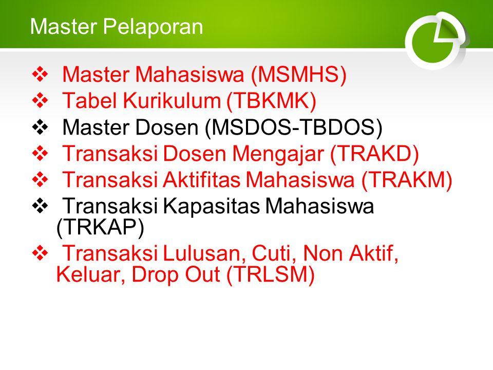 Master Pelaporan  Master Mahasiswa (MSMHS)  Tabel Kurikulum (TBKMK)  Master Dosen (MSDOS-TBDOS)  Transaksi Dosen Mengajar (TRAKD)  Transaksi Akti