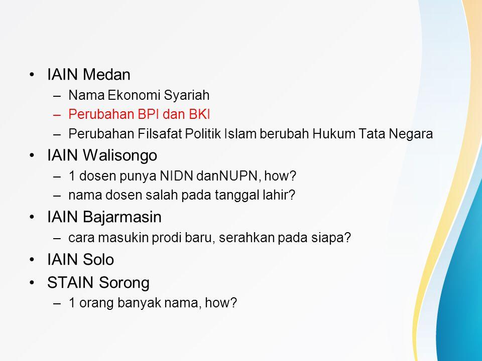 IAIN Medan –Nama Ekonomi Syariah –Perubahan BPI dan BKI –Perubahan Filsafat Politik Islam berubah Hukum Tata Negara IAIN Walisongo –1 dosen punya NIDN