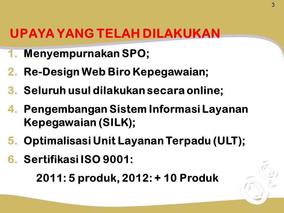 UPAYA YANG TELAH DILAKUKAN 1.Menyempurnakan SPO; 2.Re-Design Web Biro Kepegawaian; 3.Seluruh usul dilakukan secara online; 4.Pengembangan Sistem Infor