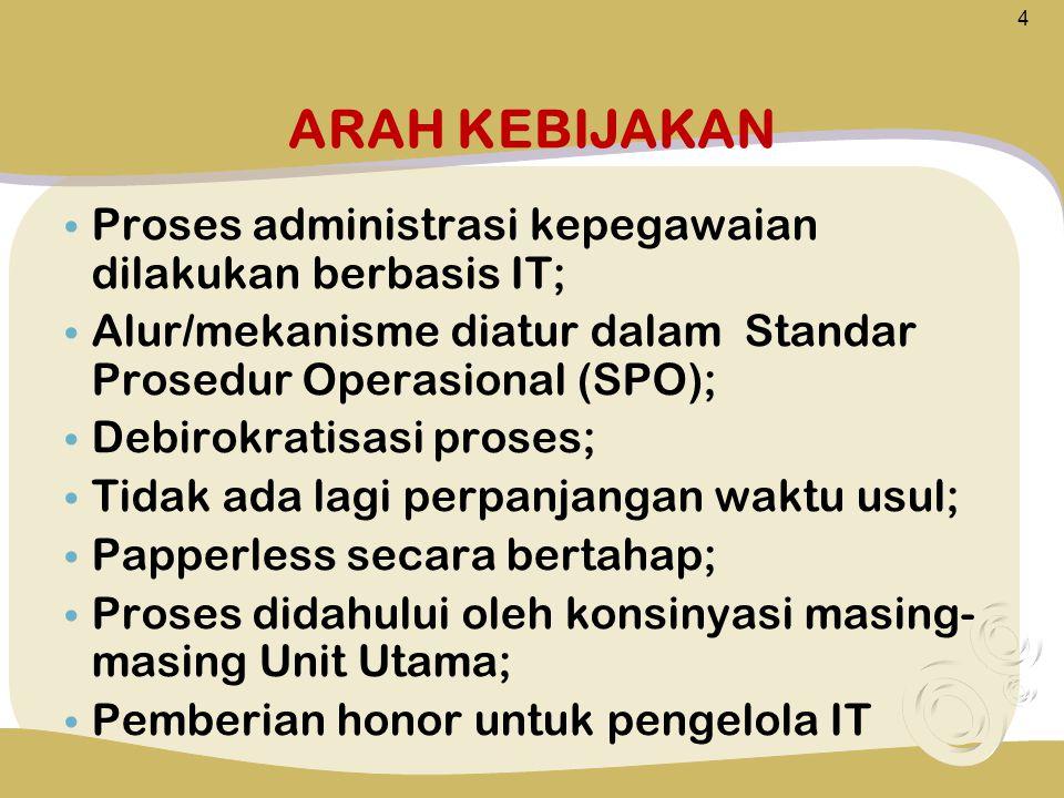 ARAH KEBIJAKAN Proses administrasi kepegawaian dilakukan berbasis IT; Alur/mekanisme diatur dalam Standar Prosedur Operasional (SPO); Debirokratisasi proses; Tidak ada lagi perpanjangan waktu usul; Papperless secara bertahap; Proses didahului oleh konsinyasi masing- masing Unit Utama; Pemberian honor untuk pengelola IT 4