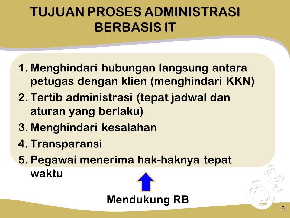 1.Menghindari hubungan langsung antara petugas dengan klien (menghindari KKN) 2.Tertib administrasi (tepat jadwal dan aturan yang berlaku) 3.Menghindari kesalahan 4.Transparansi 5.Pegawai menerima hak-haknya tepat waktu 6 TUJUAN PROSES ADMINISTRASI BERBASIS IT Mendukung RB