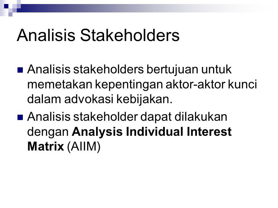 Analisis Stakeholders Analisis stakeholders bertujuan untuk memetakan kepentingan aktor-aktor kunci dalam advokasi kebijakan. Analisis stakeholder dap