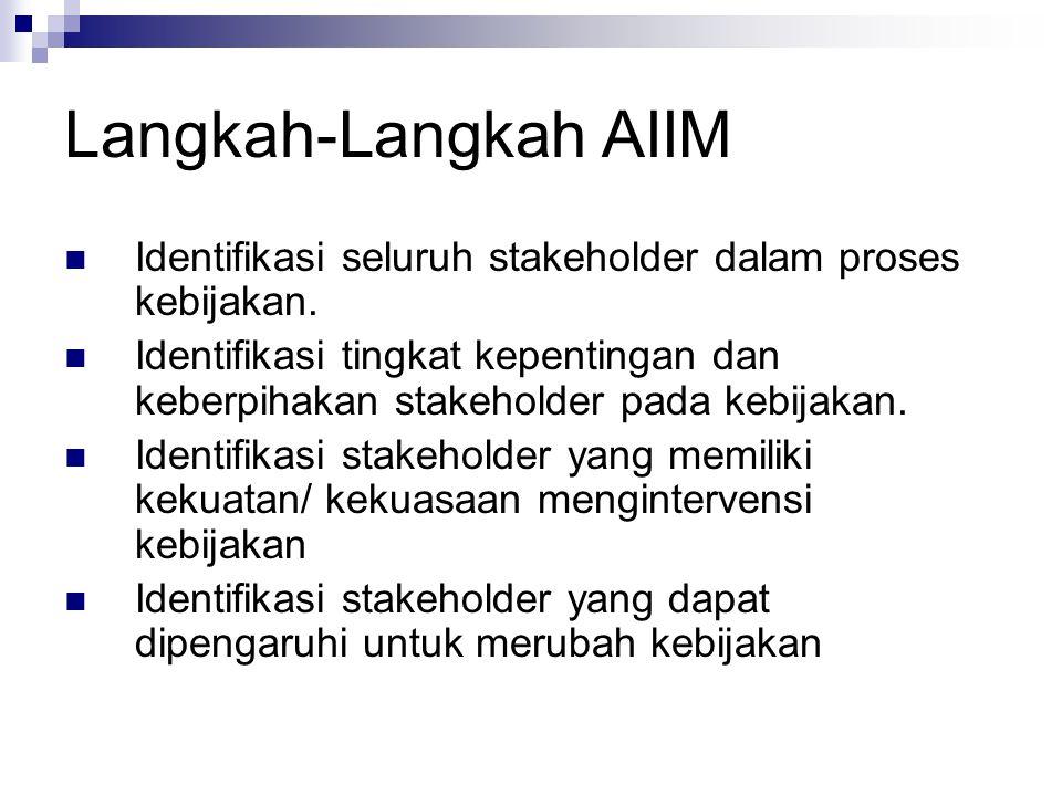 Langkah-Langkah AIIM Identifikasi seluruh stakeholder dalam proses kebijakan. Identifikasi tingkat kepentingan dan keberpihakan stakeholder pada kebij