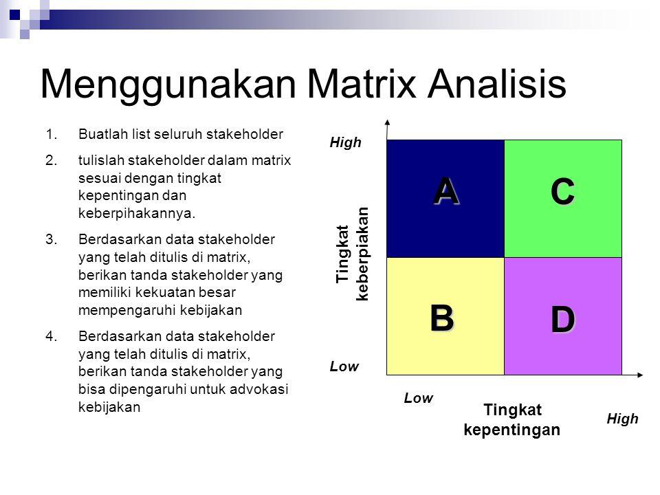 A High Tingkat keberpiakan Low High Tingkat kepentingan Menggunakan Matrix Analisis 1.Buatlah list seluruh stakeholder 2.tulislah stakeholder dalam ma