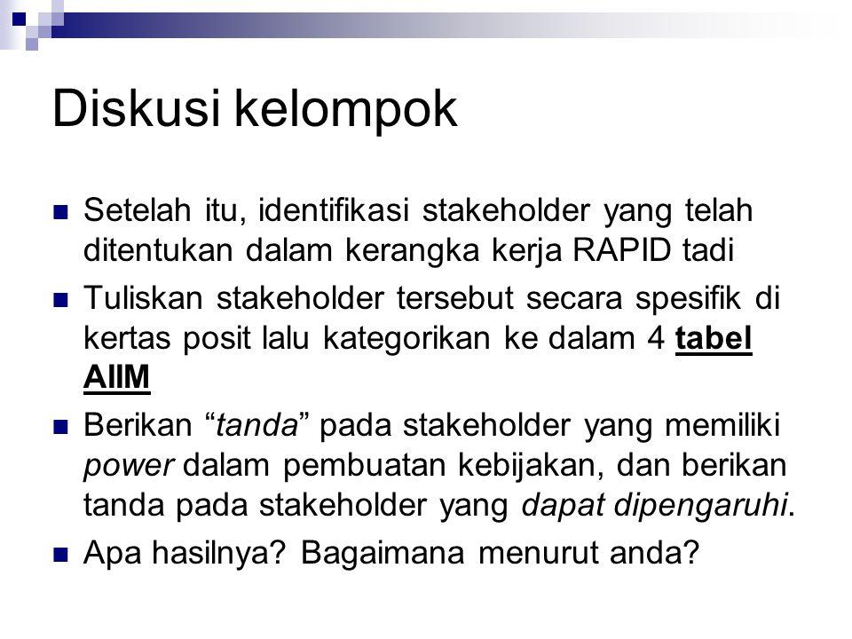 Diskusi kelompok Setelah itu, identifikasi stakeholder yang telah ditentukan dalam kerangka kerja RAPID tadi Tuliskan stakeholder tersebut secara spes