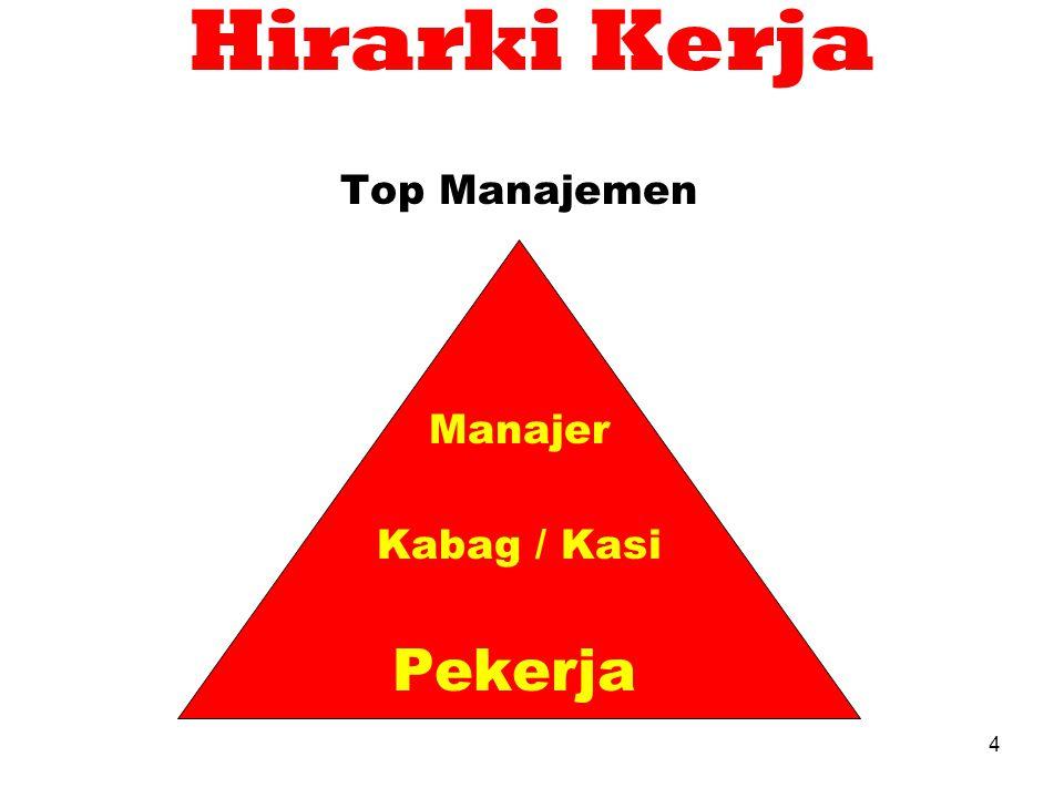 4 Hirarki Kerja Top Manajemen Manajer Kabag / Kasi Pekerja