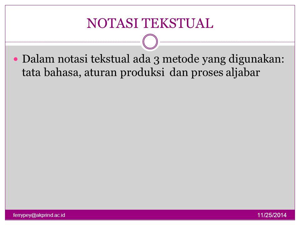 NOTASI TEKSTUAL 11/25/2014 ferrypey@akprind.ac.id Dalam notasi tekstual ada 3 metode yang digunakan: tata bahasa, aturan produksi dan proses aljabar