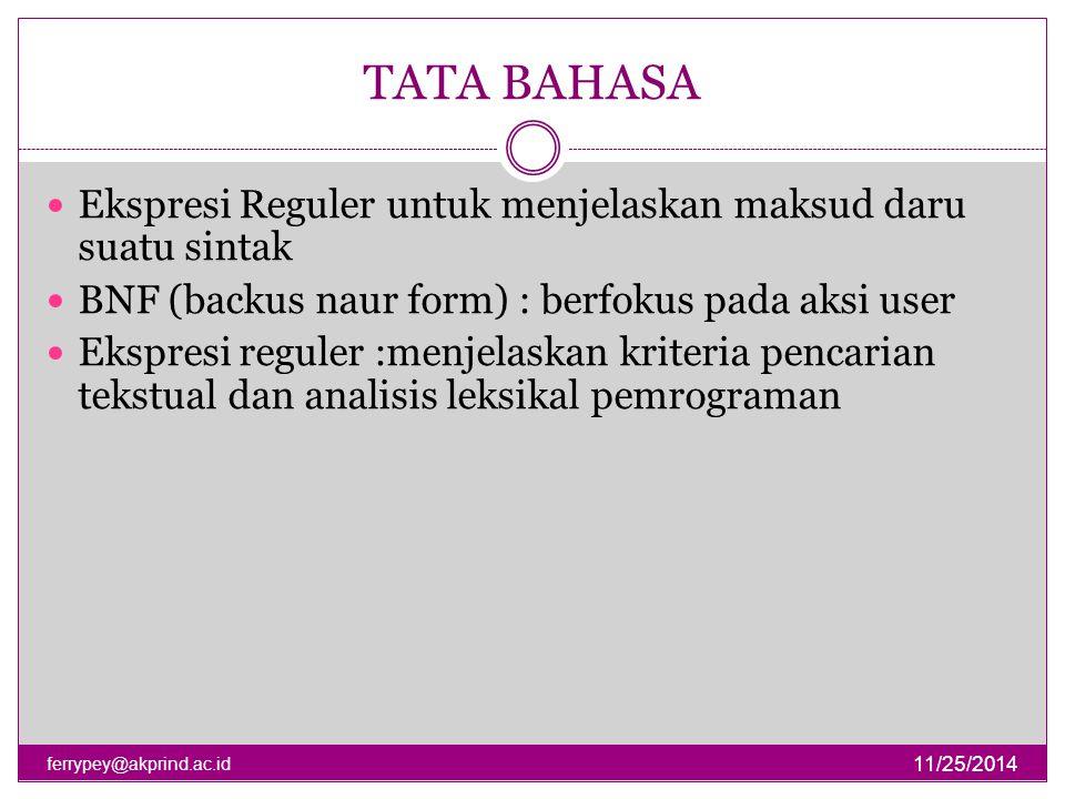 TATA BAHASA 11/25/2014 ferrypey@akprind.ac.id Ekspresi Reguler untuk menjelaskan maksud daru suatu sintak BNF (backus naur form) : berfokus pada aksi