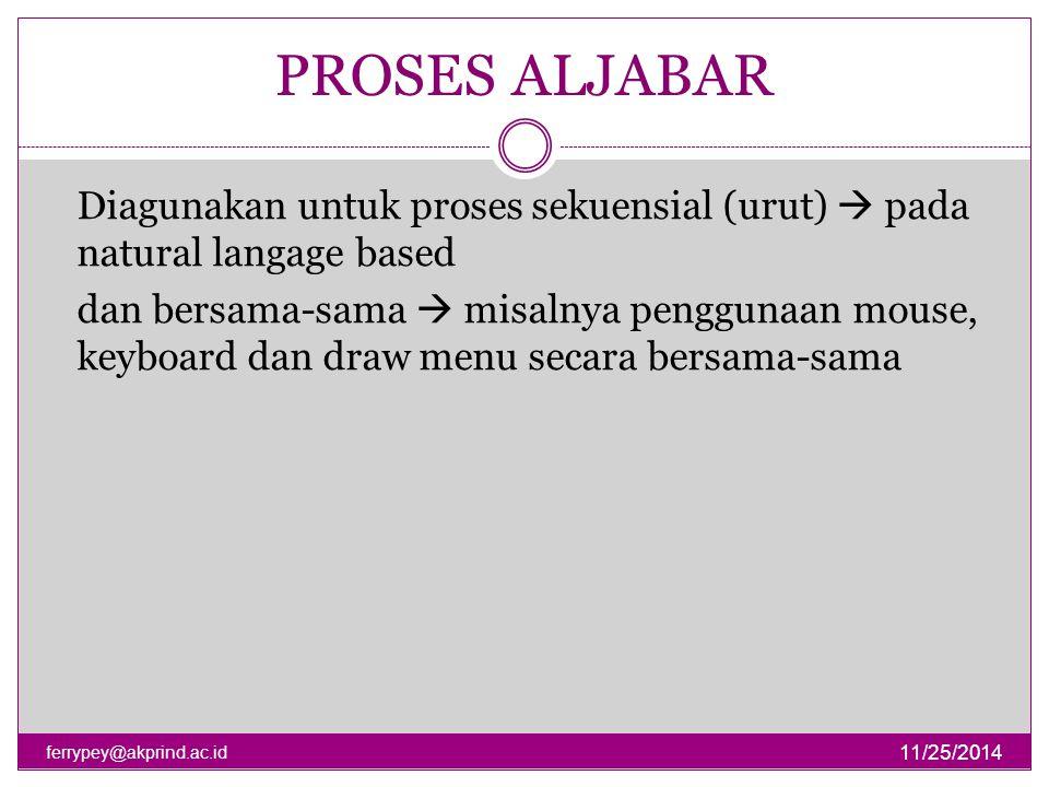PROSES ALJABAR 11/25/2014 ferrypey@akprind.ac.id Diagunakan untuk proses sekuensial (urut)  pada natural langage based dan bersama-sama  misalnya pe