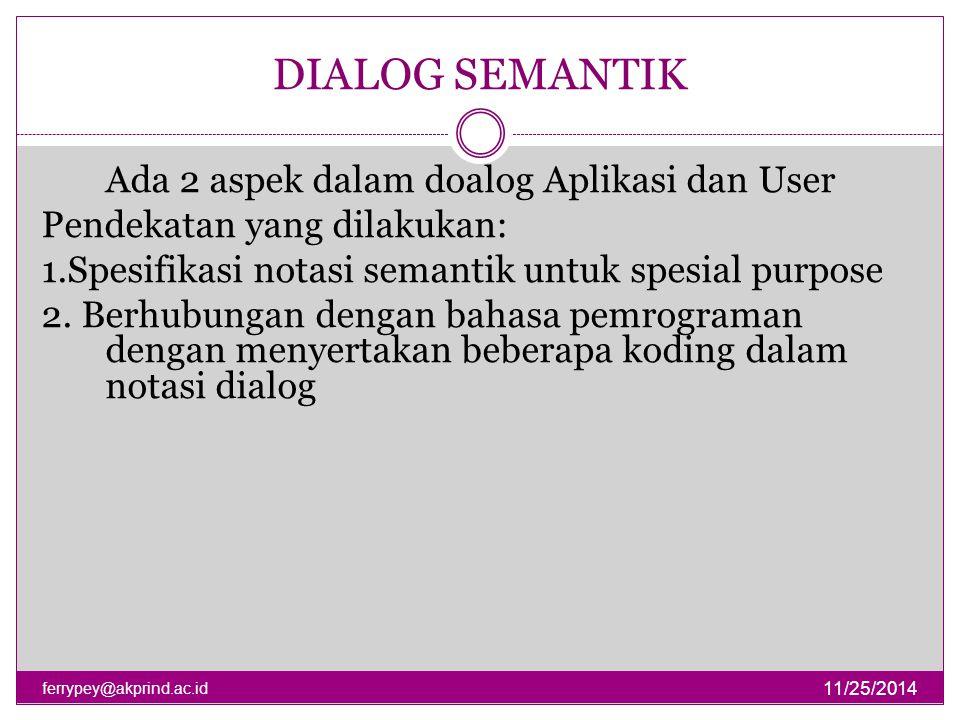 DIALOG SEMANTIK 11/25/2014 ferrypey@akprind.ac.id Ada 2 aspek dalam doalog Aplikasi dan User Pendekatan yang dilakukan: 1.Spesifikasi notasi semantik