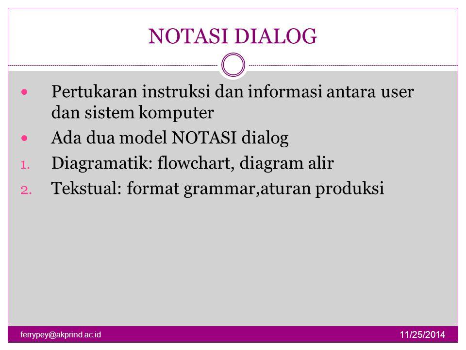 NOTASI DIALOG 11/25/2014 ferrypey@akprind.ac.id Pertukaran instruksi dan informasi antara user dan sistem komputer Ada dua model NOTASI dialog 1. Diag