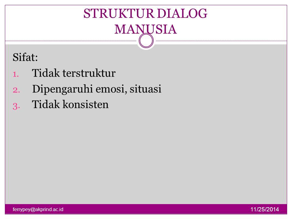 DIALOG SEMANTIK 11/25/2014 ferrypey@akprind.ac.id Biasanya struktur dialog bersifat sintaksis Dialog semantik memberikan tambahan catatan dialog formal mengenai arti suatu aksi dan user dibiarkan menginterpretasikan sendiri