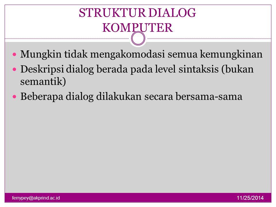 STRUKTUR DIALOG KOMPUTER 11/25/2014 ferrypey@akprind.ac.id Mungkin tidak mengakomodasi semua kemungkinan Deskripsi dialog berada pada level sintaksis