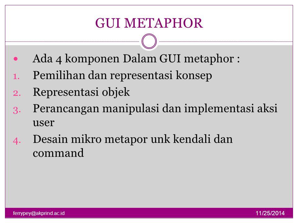 GUI METAPHOR 11/25/2014 ferrypey@akprind.ac.id Ada 4 komponen Dalam GUI metaphor : 1. Pemilihan dan representasi konsep 2. Representasi objek 3. Peran