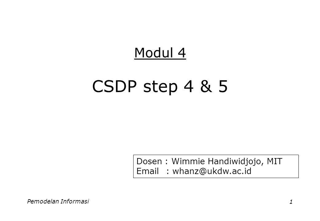 Pemodelan Informasi1 Modul 4 CSDP step 4 & 5 Dosen : Wimmie Handiwidjojo, MIT Email: whanz@ukdw.ac.id