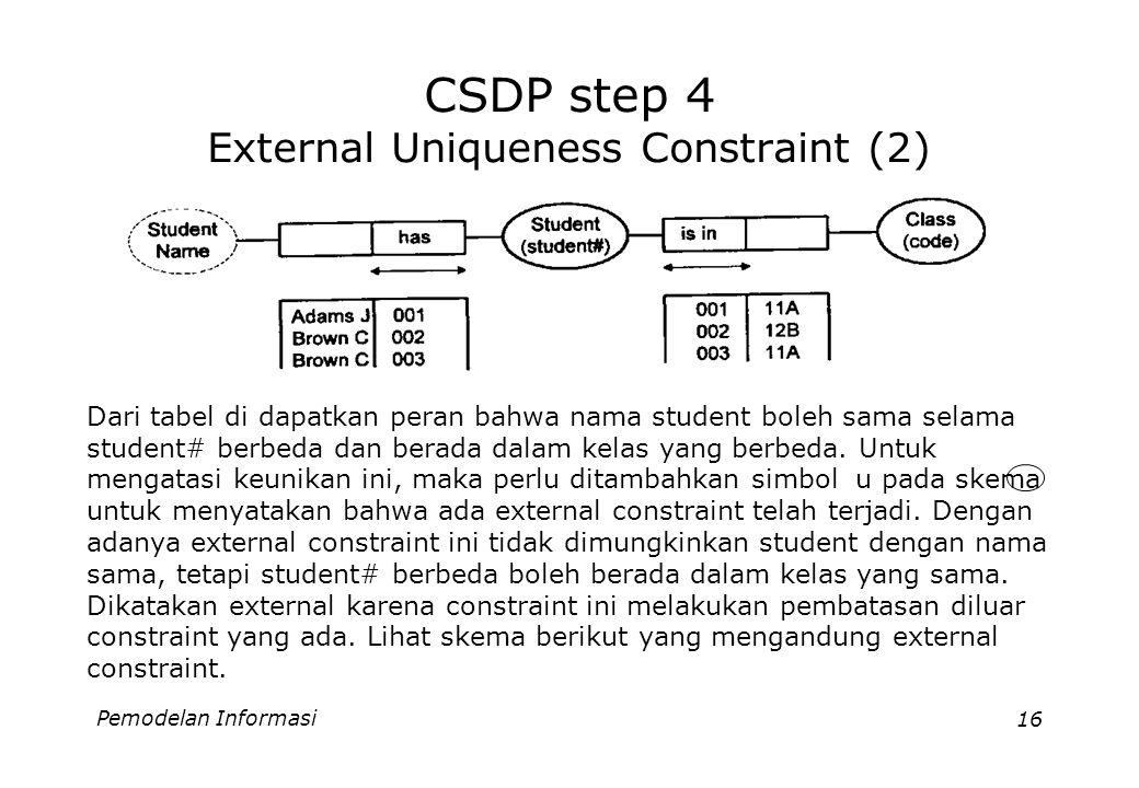 Pemodelan Informasi16 CSDP step 4 External Uniqueness Constraint (2) Dari tabel di dapatkan peran bahwa nama student boleh sama selama student# berbeda dan berada dalam kelas yang berbeda.