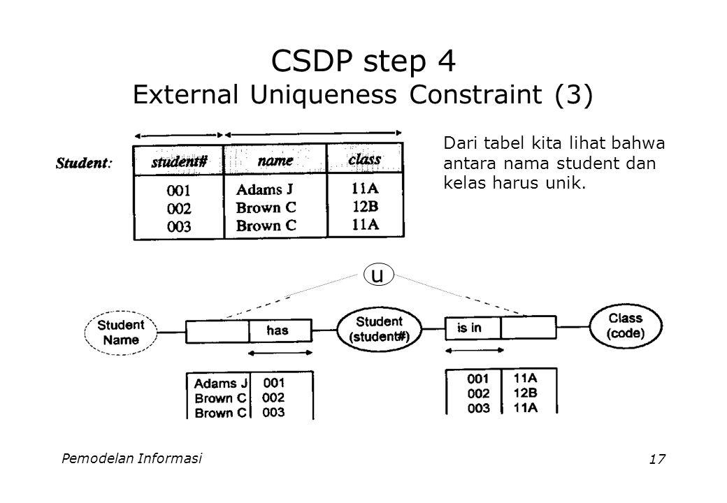 Pemodelan Informasi17 CSDP step 4 External Uniqueness Constraint (3) Dari tabel kita lihat bahwa antara nama student dan kelas harus unik.