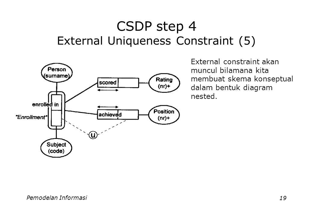 Pemodelan Informasi19 CSDP step 4 External Uniqueness Constraint (5) External constraint akan muncul bilamana kita membuat skema konseptual dalam bentuk diagram nested.