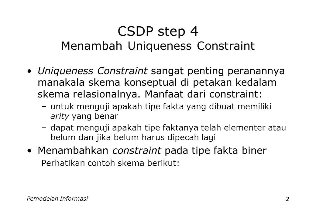 Pemodelan Informasi2 CSDP step 4 Menambah Uniqueness Constraint Uniqueness Constraint sangat penting peranannya manakala skema konseptual di petakan kedalam skema relasionalnya.