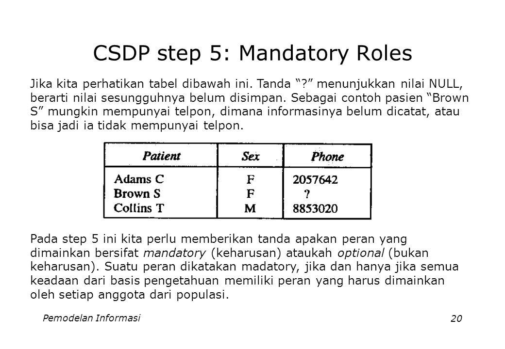 """Pemodelan Informasi20 CSDP step 5: Mandatory Roles Jika kita perhatikan tabel dibawah ini. Tanda """"?"""" menunjukkan nilai NULL, berarti nilai sesungguhny"""