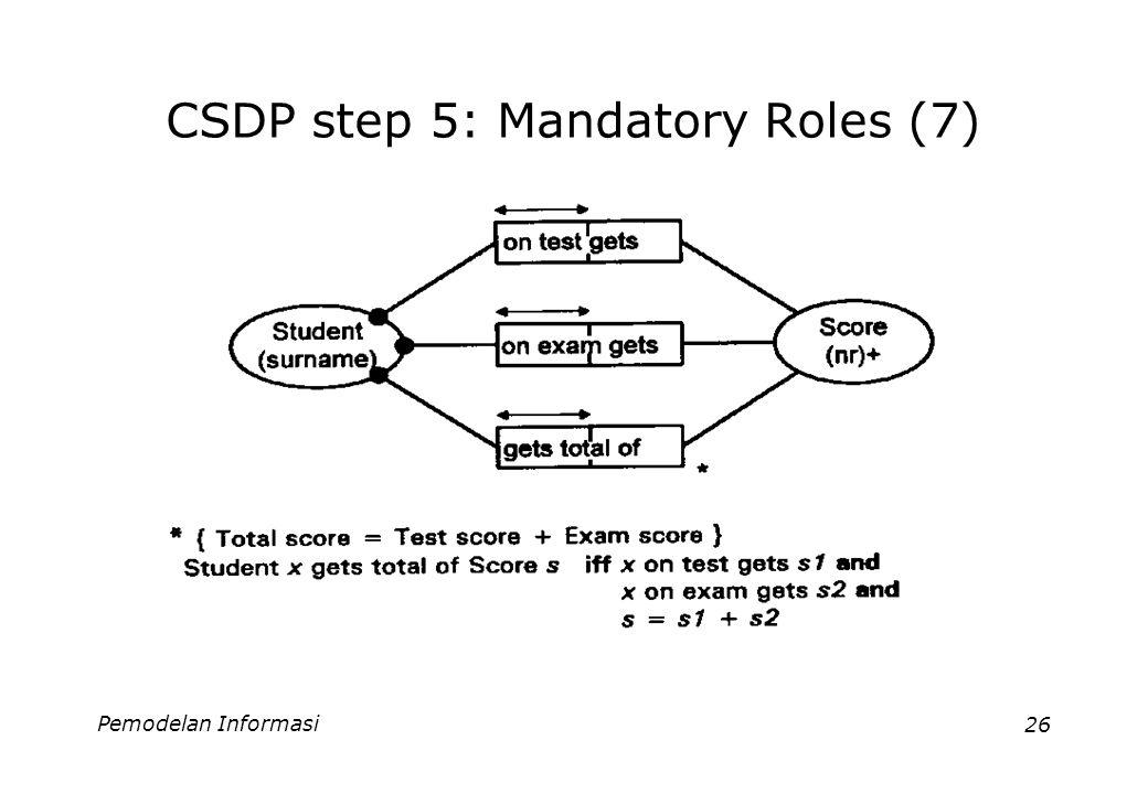 Pemodelan Informasi26 CSDP step 5: Mandatory Roles (7)