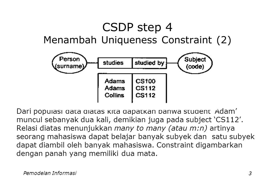 Pemodelan Informasi3 CSDP step 4 Menambah Uniqueness Constraint (2) Dari populasi data diatas kita dapatkan bahwa student 'Adam' muncul sebanyak dua kali, demikian juga pada subject 'CS112'.