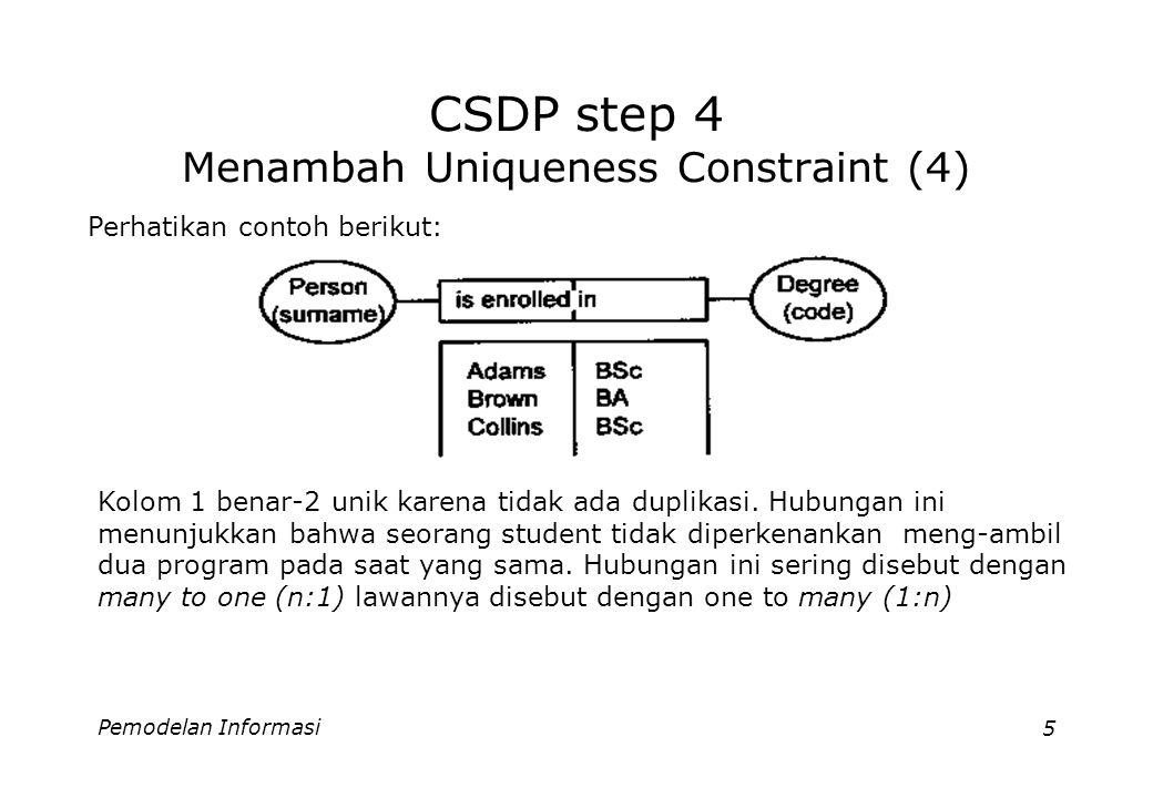 Pemodelan Informasi5 CSDP step 4 Menambah Uniqueness Constraint (4) Perhatikan contoh berikut: Kolom 1 benar-2 unik karena tidak ada duplikasi.