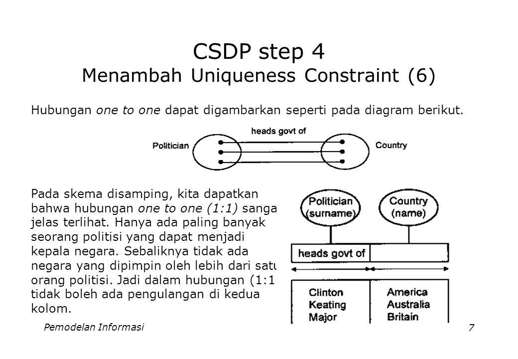Pemodelan Informasi7 CSDP step 4 Menambah Uniqueness Constraint (6) Hubungan one to one dapat digambarkan seperti pada diagram berikut. Pada skema dis