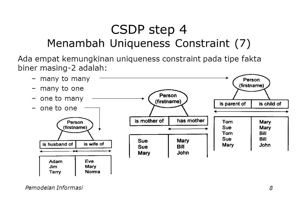 Pemodelan Informasi8 CSDP step 4 Menambah Uniqueness Constraint (7) Ada empat kemungkinan uniqueness constraint pada tipe fakta biner masing-2 adalah: –many to many –many to one –one to many –one to one