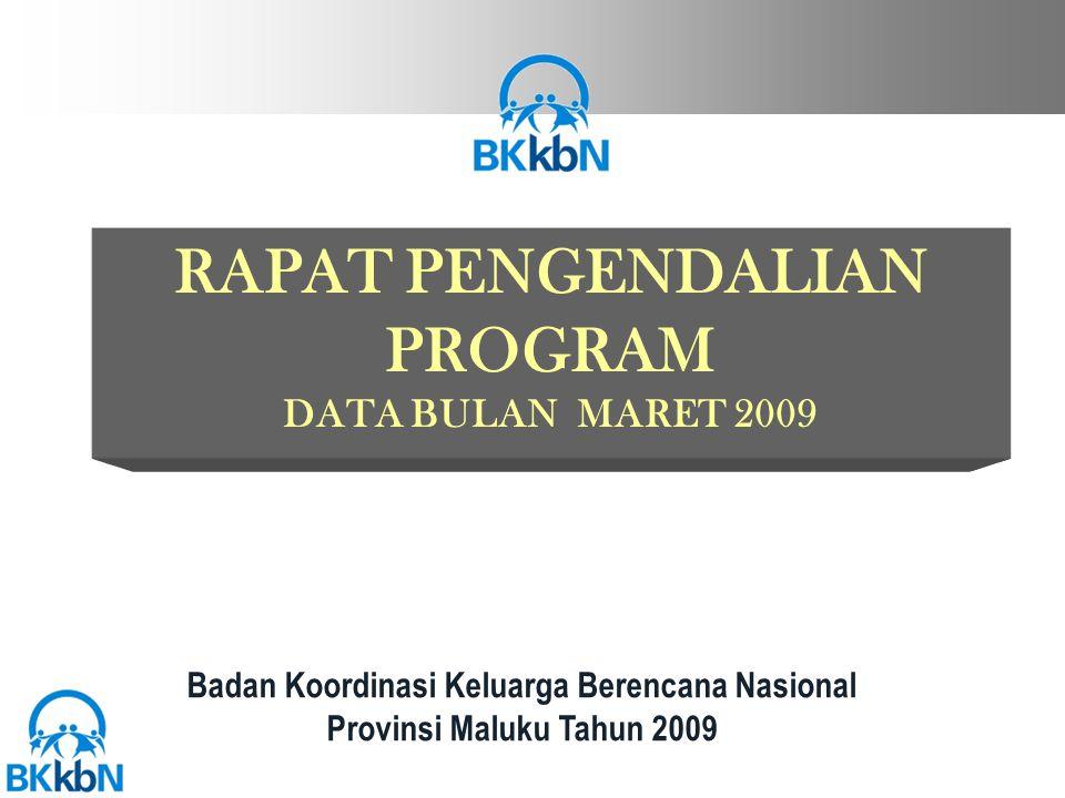 RAPAT PENGENDALIAN PROGRAM DATA BULAN MARET 2009 Badan Koordinasi Keluarga Berencana Nasional Provinsi Maluku Tahun 2009