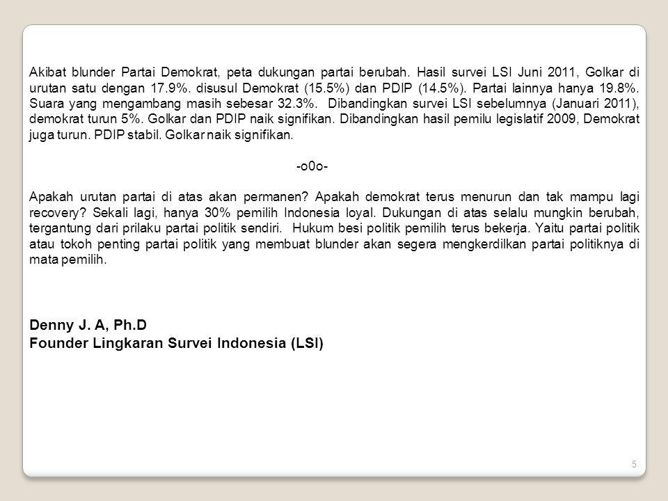 REKOR MURI Survei Paling Akurat dan Presisi 6 6 Rekor terbaru MURI ( Museum Rekor Indonesia) Paling Presisi 1.Quick Count yang diumumkan tercepat (1 jam setelah TPS ditutup) 2.Quick Count akurat secara berturut-turut sebanyak 100 kali 3.Quick Count dengan selisih terkecil dibandingkan hasil KPUD yaitu 0,00 % (Pilkada Sumbawa, November 2010) Prediksi Paling Akurat 1.Survei prediksi pertama yang akurat mengenai Pilkada yang diiklankan 2.Survei prediksi akurat Pilpres pertama yang diiklankan 3.Survei prediksi akurat Pemilu Legislatif pertama yang diiklankan