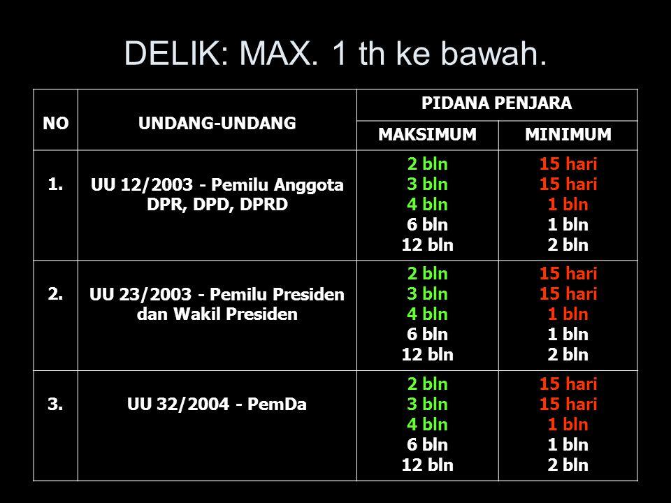 DELIK: MAX.1 th ke bawah.
