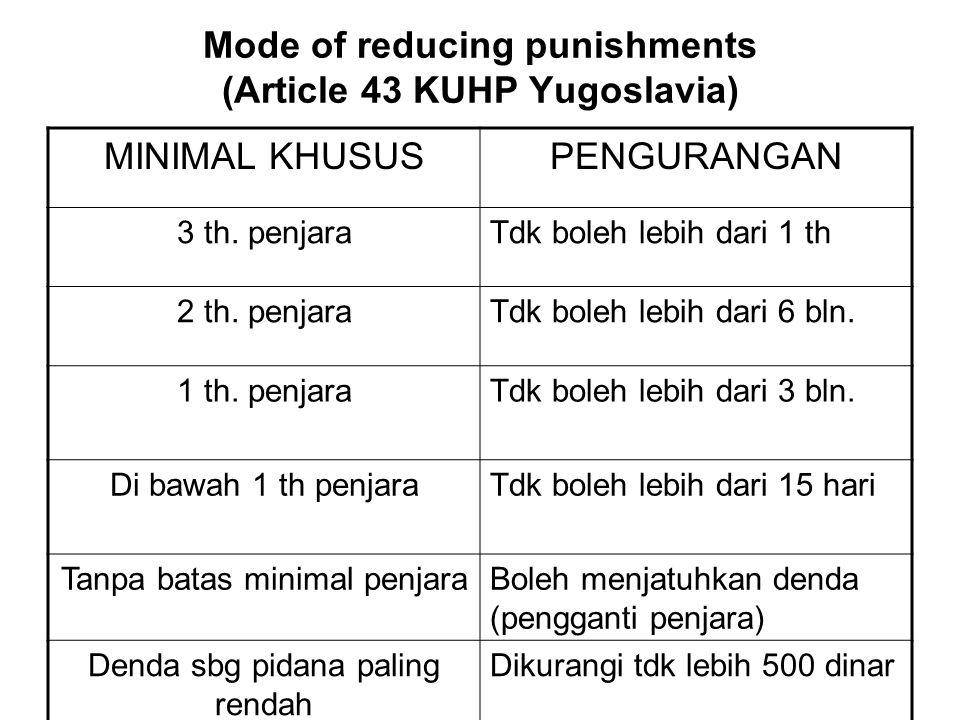 Mode of reducing punishments (Article 43 KUHP Yugoslavia) MINIMAL KHUSUSPENGURANGAN 3 th.