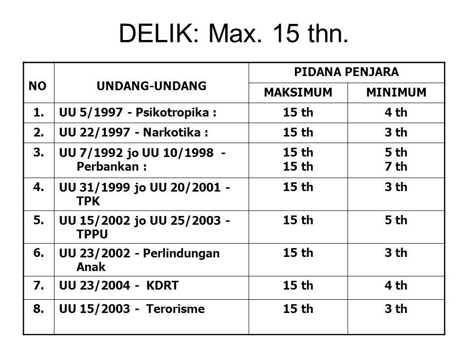 DELIK: Max.15 thn.