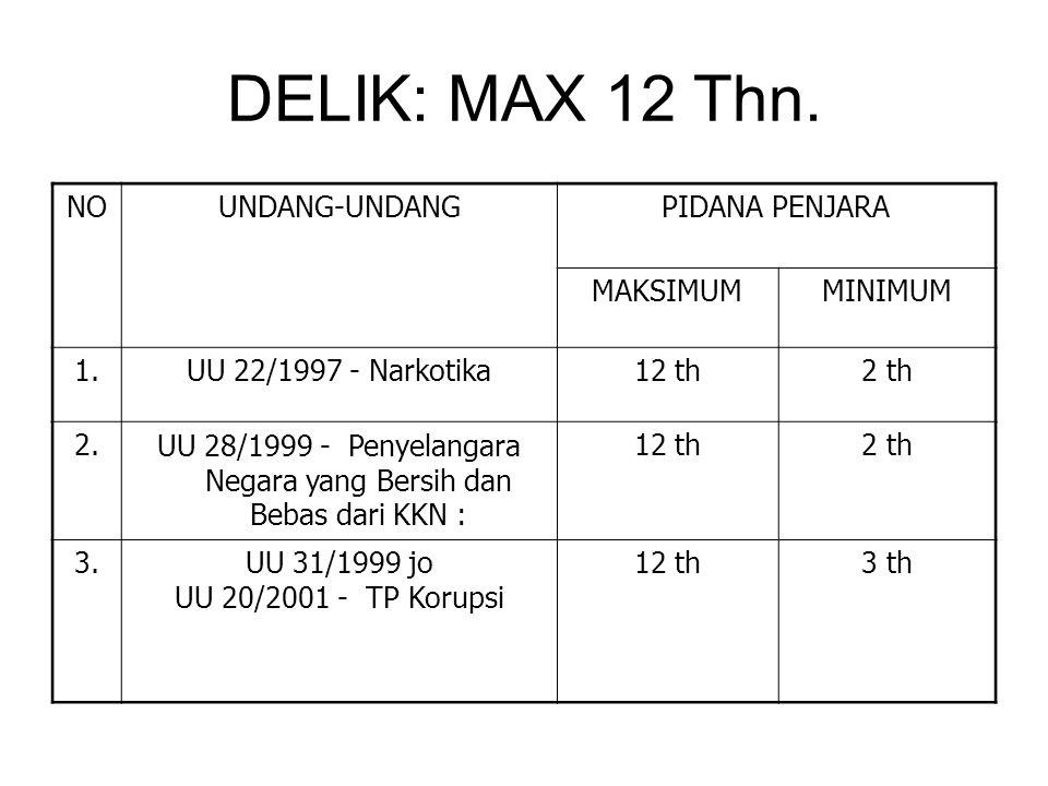 DELIK: MAX 12 Thn.