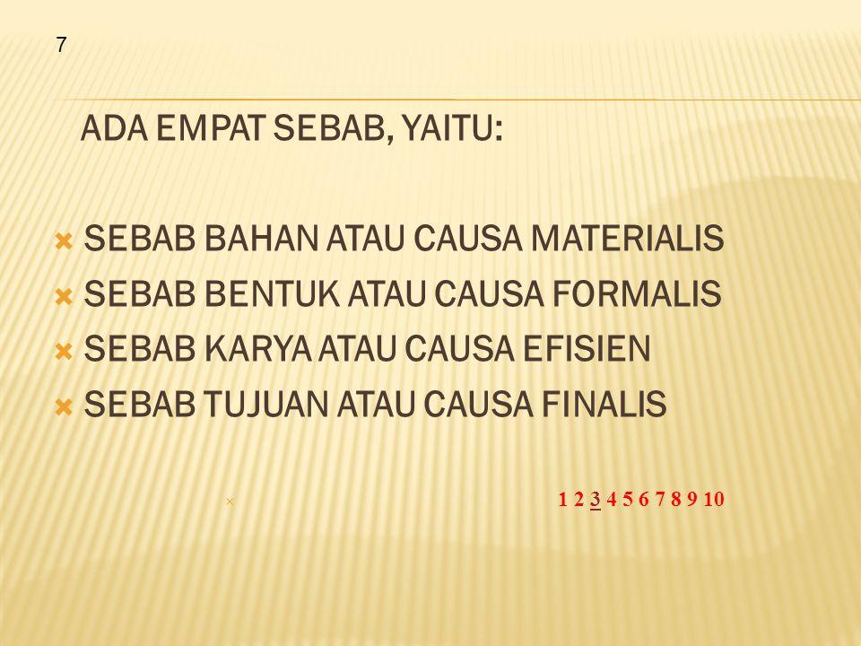 SEBAB BAHAN ATAU CAUSA MATERIALIS ADALAH HAL-HAL YANG SUDAH ADA PADA BANGSA INDONESIA SENDIRI BERUPA UNGKAPAN / FILSAFAT CERMINAN DARI ADAT ISTIADAT / KEBUDAYAANNYA DAN KEPERCAYAAN AGAMANYA.