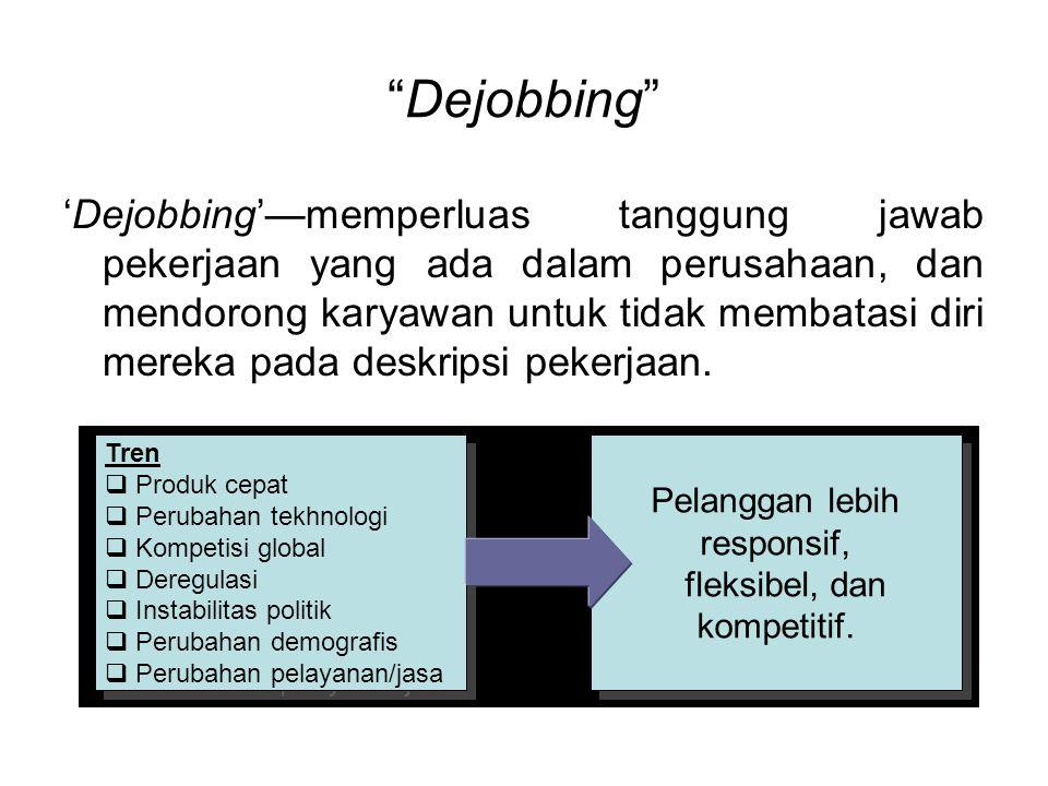"""""""Dejobbing"""" 'Dejobbing'—memperluas tanggung jawab pekerjaan yang ada dalam perusahaan, dan mendorong karyawan untuk tidak membatasi diri mereka pada d"""