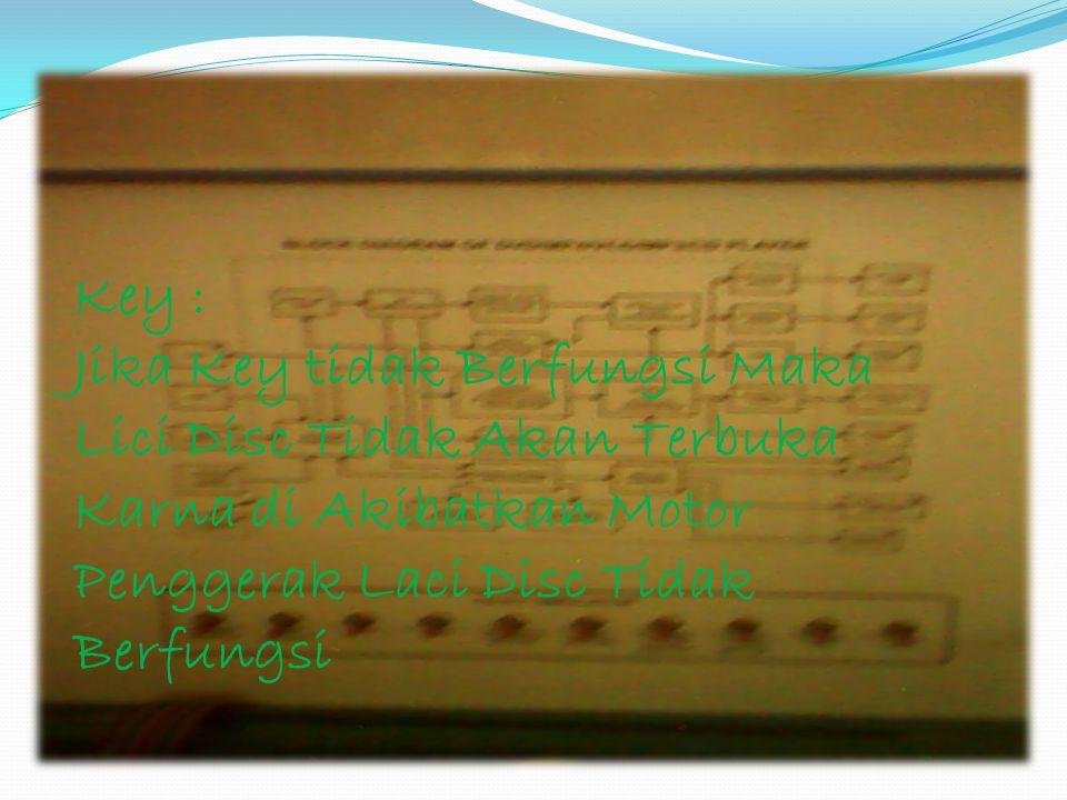 LCD : Jika LCD Tidak Berfungsi Maka System Control Nya Tidak Akan Berfungsi.