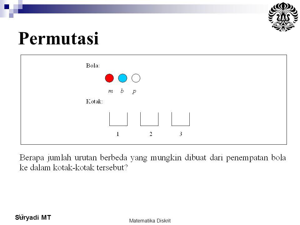 Suryadi MT 13 Permutasi Matematika Diskrit