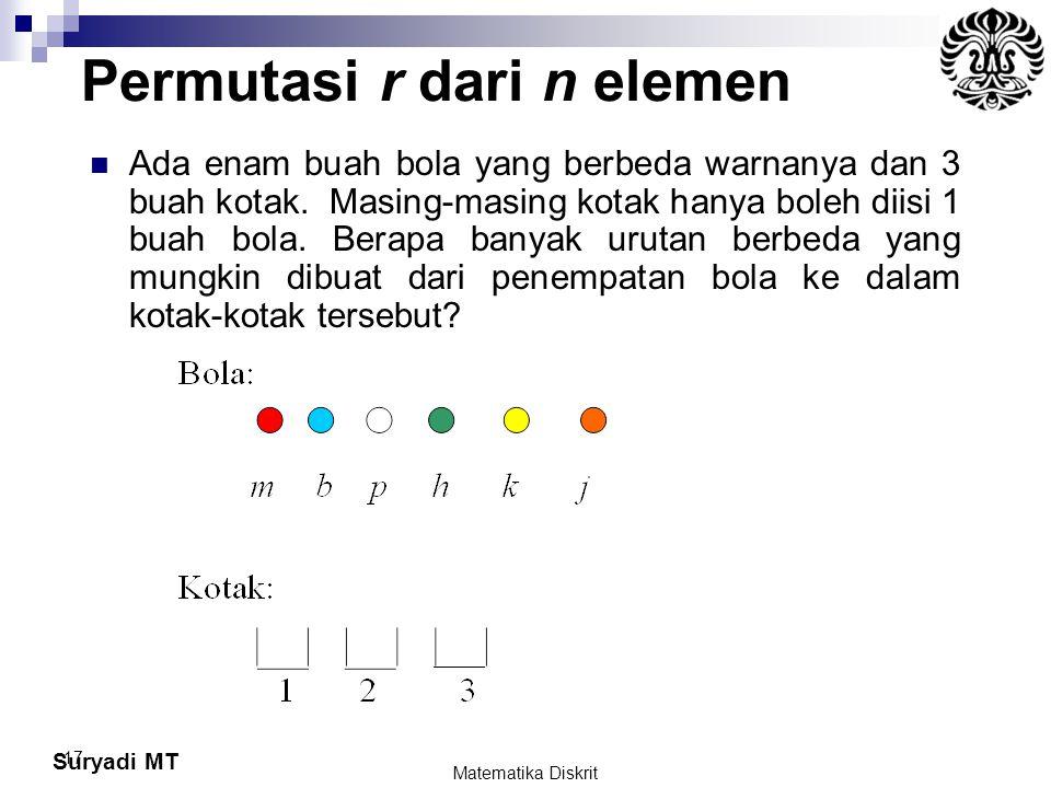 Suryadi MT 17 Permutasi r dari n elemen Ada enam buah bola yang berbeda warnanya dan 3 buah kotak. Masing-masing kotak hanya boleh diisi 1 buah bola.