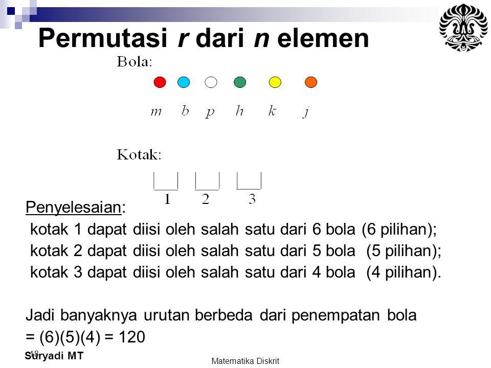 Suryadi MT 18 Permutasi r dari n elemen Penyelesaian: kotak 1 dapat diisi oleh salah satu dari 6 bola (6 pilihan); kotak 2 dapat diisi oleh salah satu