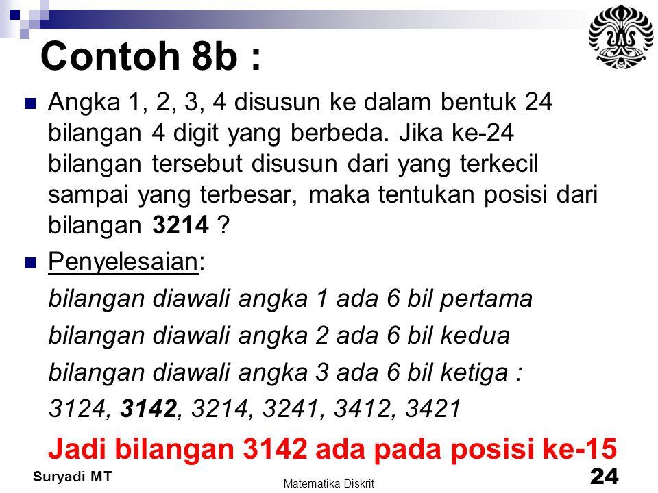 Suryadi MT Contoh 8b : Angka 1, 2, 3, 4 disusun ke dalam bentuk 24 bilangan 4 digit yang berbeda. Jika ke-24 bilangan tersebut disusun dari yang terke