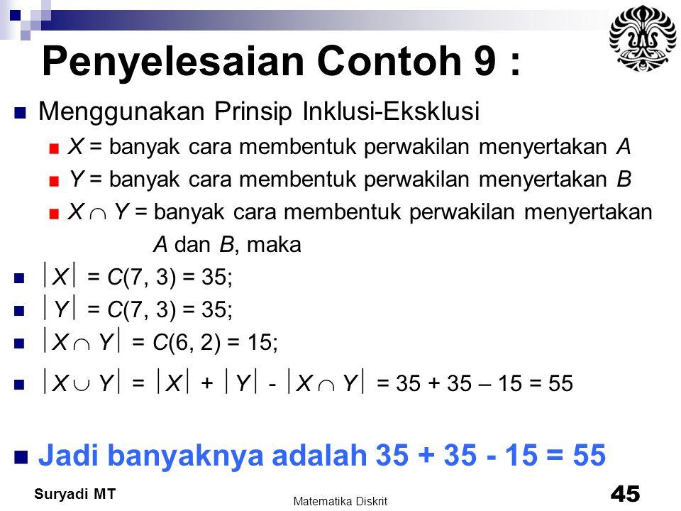 Suryadi MT Penyelesaian Contoh 9 : Menggunakan Prinsip Inklusi-Eksklusi X = banyak cara membentuk perwakilan menyertakan A Y = banyak cara membentuk p