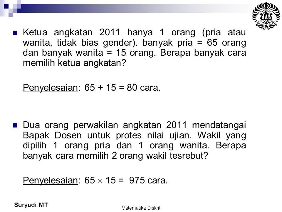Suryadi MT 5 Ketua angkatan 2011 hanya 1 orang (pria atau wanita, tidak bias gender). banyak pria = 65 orang dan banyak wanita = 15 orang. Berapa bany