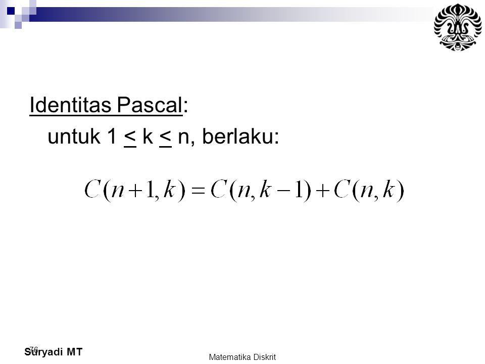 Suryadi MT 76 Identitas Pascal: untuk 1 < k < n, berlaku: Matematika Diskrit