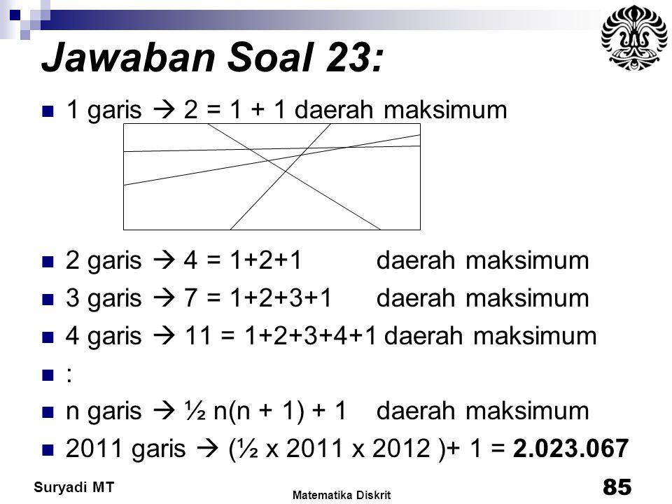 Suryadi MT Jawaban Soal 23: 1 garis  2 = 1 + 1 daerah maksimum 2 garis  4 = 1+2+1 daerah maksimum 3 garis  7 = 1+2+3+1 daerah maksimum 4 garis  11