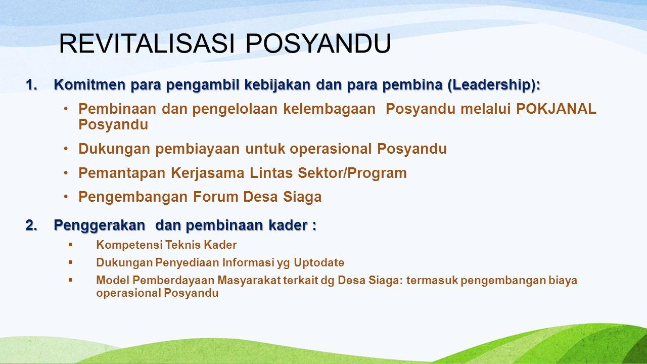 REVITALISASI POSYANDU 1.Komitmen para pengambil kebijakan dan para pembina (Leadership): Pembinaan dan pengelolaan kelembagaan Posyandu melalui POKJAN