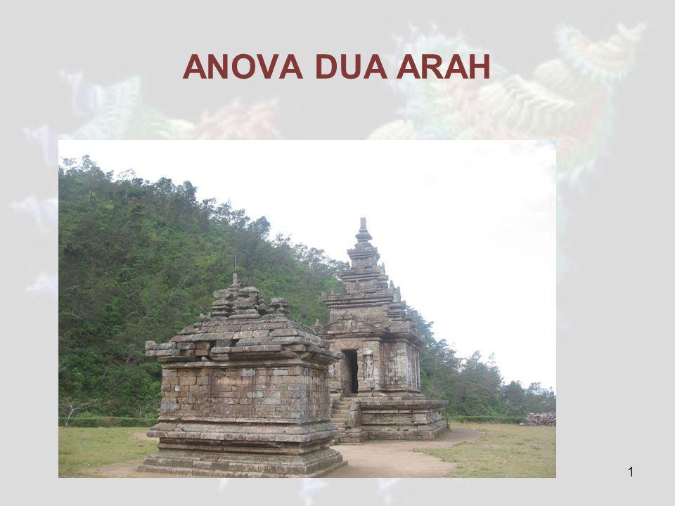 ANOVA DUA ARAH 1