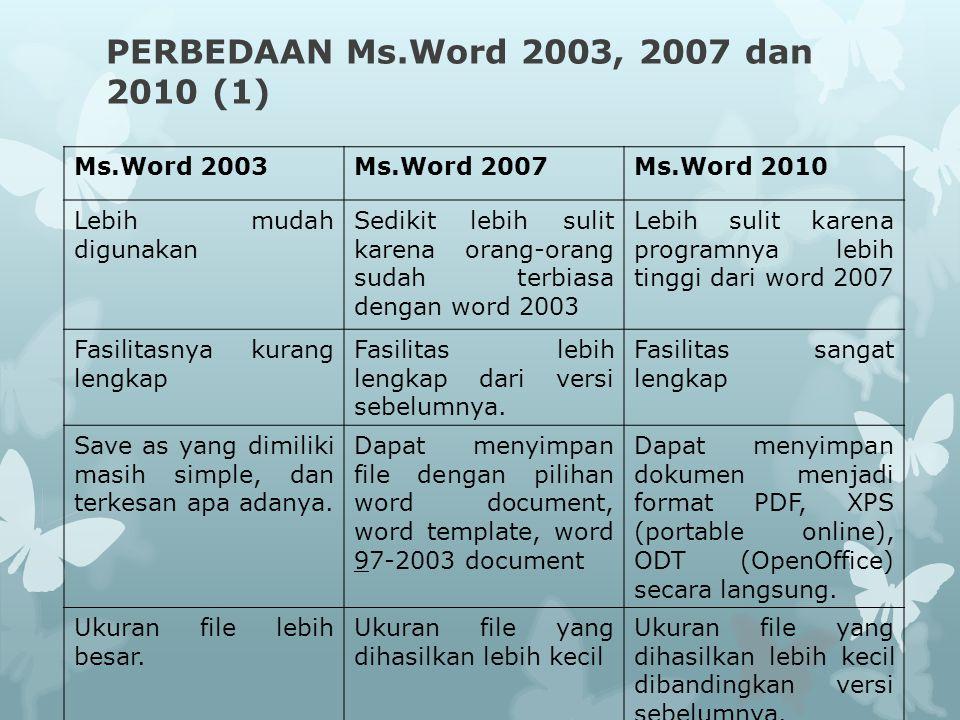 PERBEDAAN Ms.Word 2003, 2007 dan 2010 (1) Ms.Word 2003Ms.Word 2007Ms.Word 2010 Lebih mudah digunakan Sedikit lebih sulit karena orang-orang sudah terb